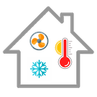 Air Conditioner Size Calculator