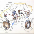 Car Problem Diagnosis & Repair